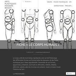 fiche «Le corps humain» – ARTS PLASTIQUES MADAME BENOIT