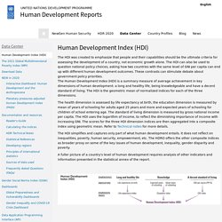 Indices & Data | Human Development Index