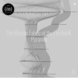 The Human Fabric of the Facebook Pyramid – SHARE LAB