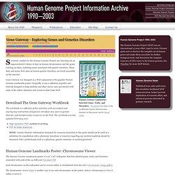 Human Genome Landmarks Poster