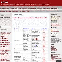 Human Impact « EDRO