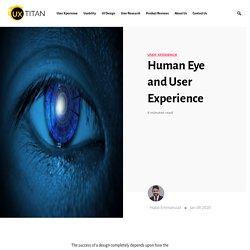 Human Eye and User Experience – UX Titan
