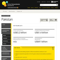 Pakistan | Global Humanitarian Assistance