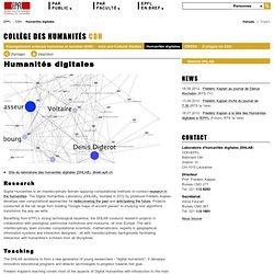 Humanités digitales