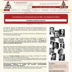 4 humanites, 4 groupes sanguins, 4 personnalites, le code secret décrypté !