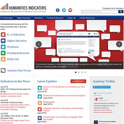 Humanities Indicators