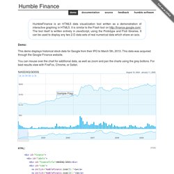 humble finance - html5 visualization