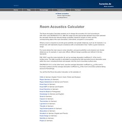 Room Acoustics Calculator