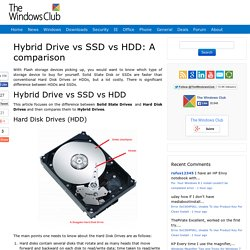 Hybrid Drive vs SSD vs HDD: Which is the Best?