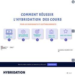 HYBRIDATION by ce.dane on Genially