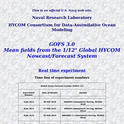 HYCOM mean 1/12 degree page