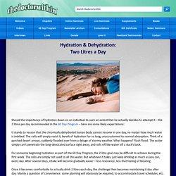 Body Hydration - Hydration & Dehydration