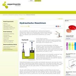 Hydraulische Maschinen