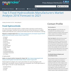 Top 5 Food Hydrocolloids Manufacturers Market Analysis 2016 Forecast to 2021