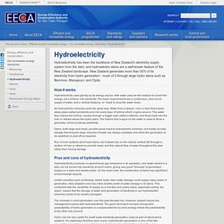 EECA: Energy Efficiency and Conservation Authority