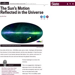 Hydrogen map of the sky shows the Sun's motion in the galaxy.