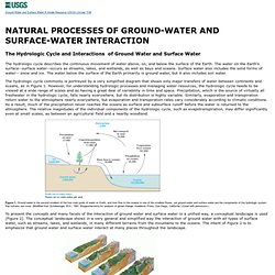 Hydrologic Cycle and Interactions