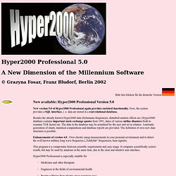 Hyper2000 The Millennium Software