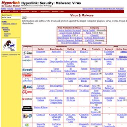 Hyperlink: Security: Malware: Virus