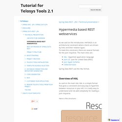Hypermedia based REST webservices - Tutorial for Telosys Tools 2.1