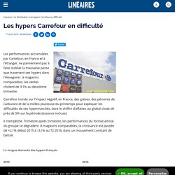 Les hypers Carrefour en difficulté
