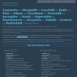 Cassandra vs MongoDB vs CouchDB vs Redis vs Riak vs HBase vs Couchbase vs Hypertable vs ElasticSearch vs Accumulo vs VoltDB vs Scalaris comparison