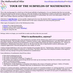 Hypertext tour of mathematical landscape