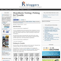 Hypothesis Testing: Fishing for Trouble