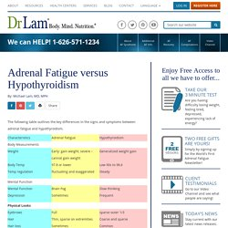 How do I know if it is Hypothyroidism or Adrenal Fatigue?