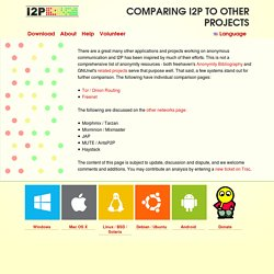 I2P Compared to Other Anonymous Networks