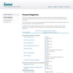 Protocol Registries
