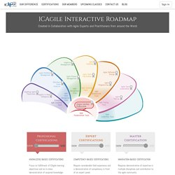 The ICAgile Learning Roadmap - A path towards mastery