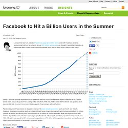 Facebook to Hit a Billion Users in the Summer