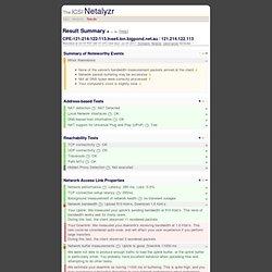ICSI Netalyzr — Results