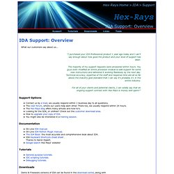 IDA Pro Support and FAQ
