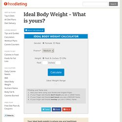 Ideal Weight: What Is The Ideal Weight Calculator