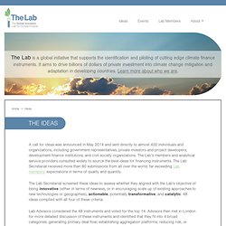 Ideas Archive - The Lab