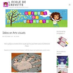 Idées en Arts visuels