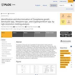 PLOS 27/03/17 Identification and discrimination of Toxoplasma gondii, Sarcocystis spp., Neospora spp., and Cryptosporidium spp. by righ-resolution melting analysis