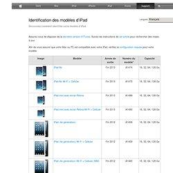 Identification des modèles d'iPad
