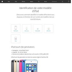 Identification de votre modèle d'iPod