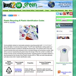 Plastic Identification Codes - Ways2GoGreen.com