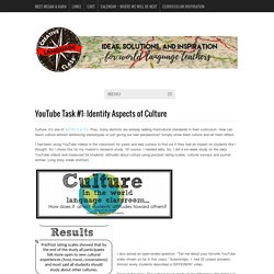 YouTube Task #1: Identify Aspects of Culture