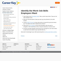 Identify Skills Employers Want Career Key
