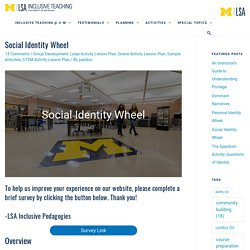 Social Identity Wheel – Inclusive Teaching