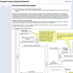 Overlap of identity technologies - Google OAuth & Federated Login Research