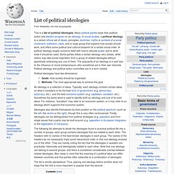 List of political ideologies