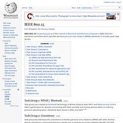 IEEE 802.15