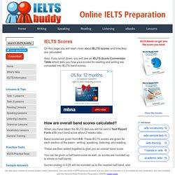 IELTS Scores: Learn about the marking system in IELTS