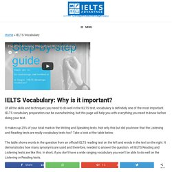 IELTS Task 2 vocabulary